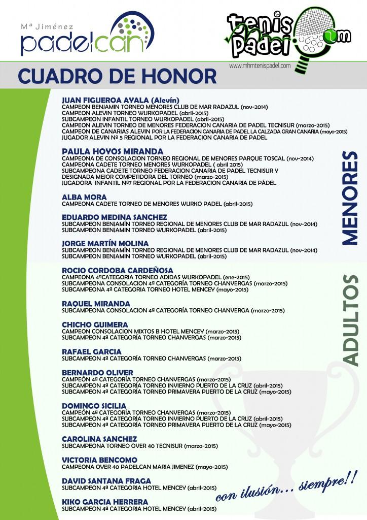Cuadro de Honor - Junio 2015